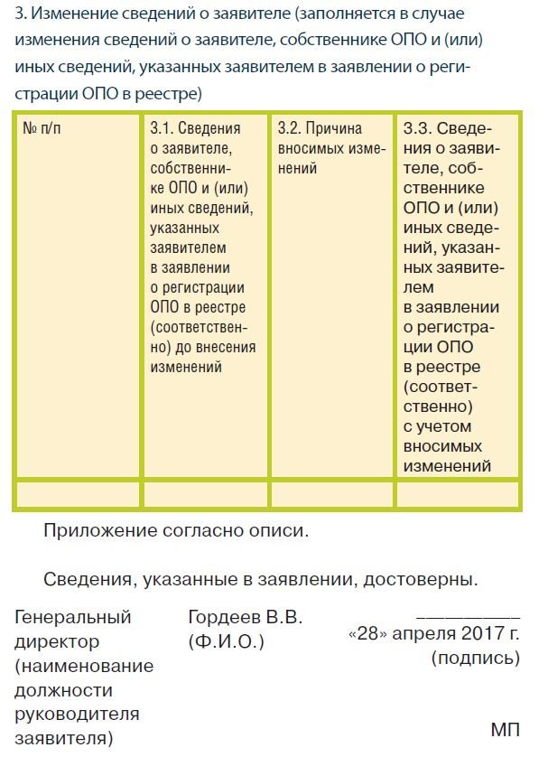 Образец Заявления На Регистрацию Опо В Ростехнадзоре