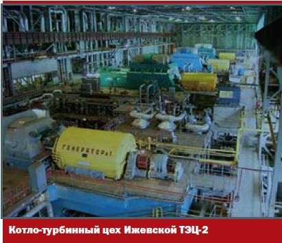 Котло-турбинный цех Ижевской ТЭЦ-2.