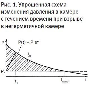 https://prominf.ru/files/image/stati/105/Screenshot_58.jpg