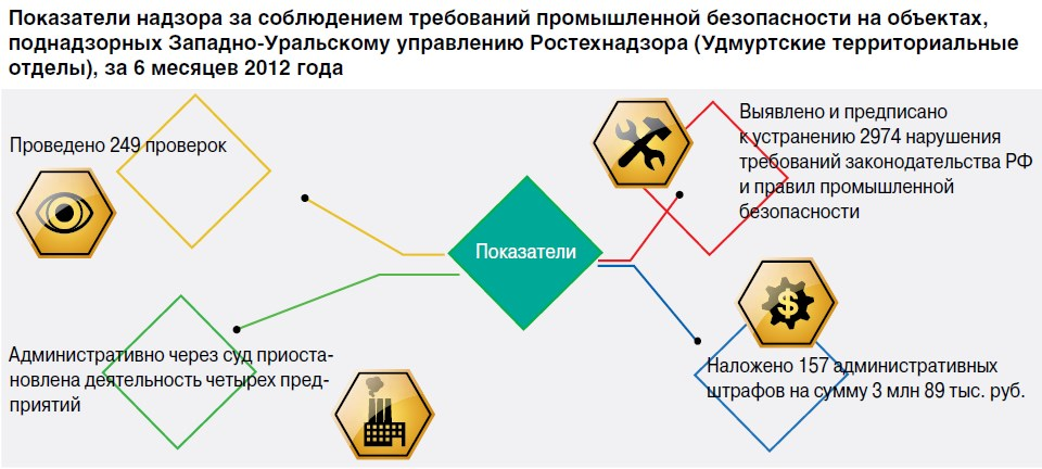 Должностная инструкция монтера по защите подземных трубопроводов от коррозии